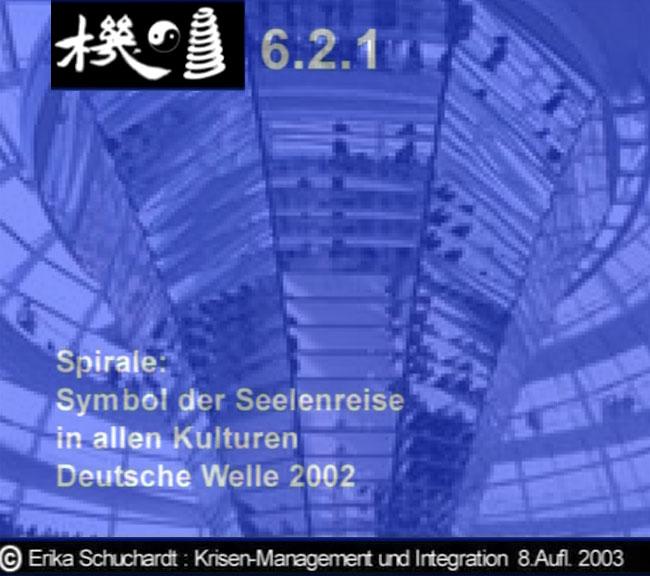 KMI 04 - Spirale: Symbol der Seelenreise in allen Kulturen DW 2002