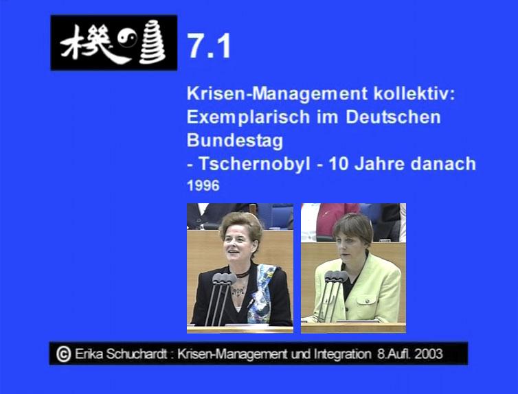 KMI 20 - Tschernobyl - 10 Jahre danach Krisen-Management kollektiv, exempl. im Dt. Bundestag