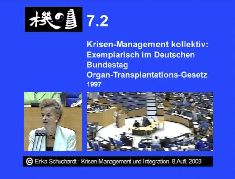 KMI 21 - Organ-Transplantations-Gesetz Krisen-Management kollektiv, exempl. im Dt. Bundestag
