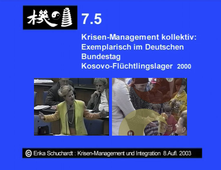 KMI 24 - Kosovo-Flüchtlingslager Krisen-Management kollektiv exempl. im Dt. Bundestag
